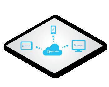 QUGUARD aplikacija v oblaku